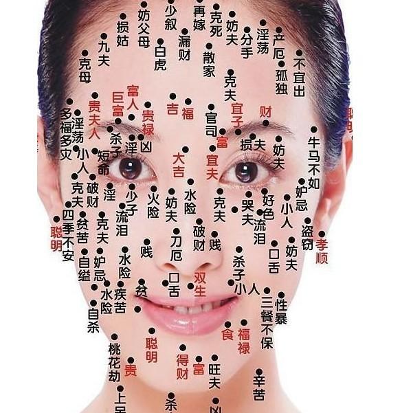 女人的福痣_女性脸上长痣面相图